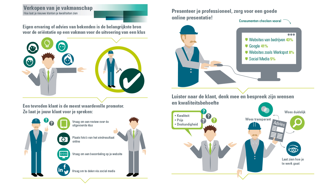 Infographic ABN AMRO