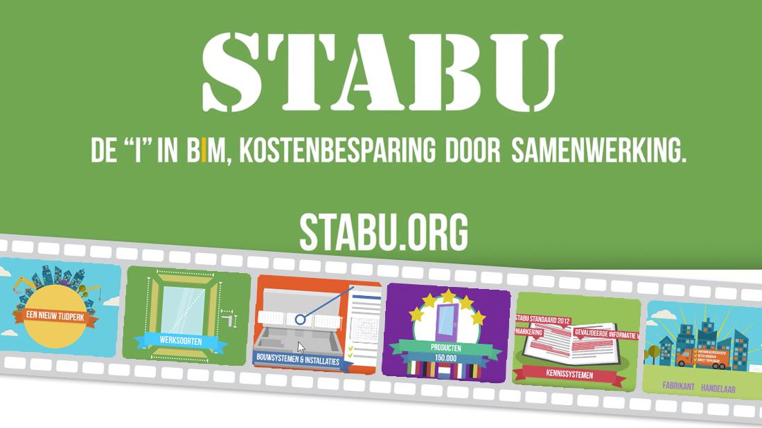 STABU-videographic